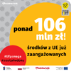 Unia Europejska i samorząd Mazowsza doposażają mazowieckie szpitale