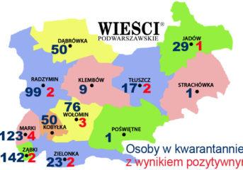 Sytuacja epidemiologiczna na terenie powiatu wołomińskiego związana z koronawirusem